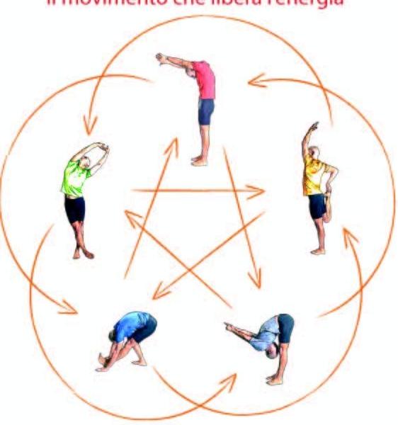 Energia in Movimento - Corso settimanale di riequilibrio della postura attraverso lo stretching dei meridiani energetici